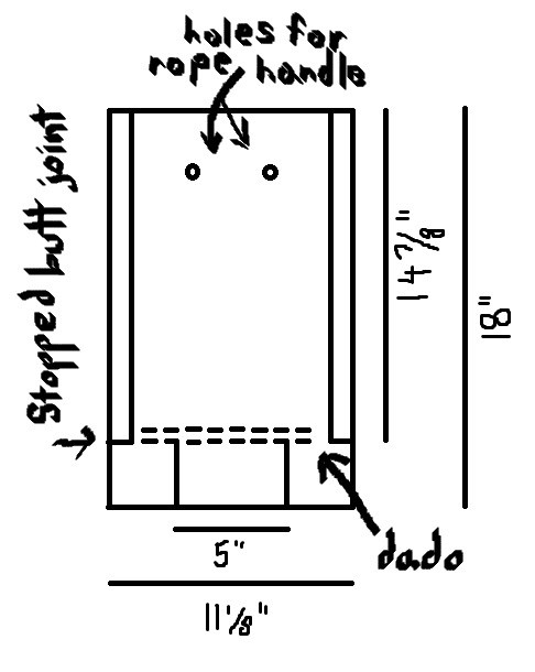Template_Six-Board_Chest_End (3)