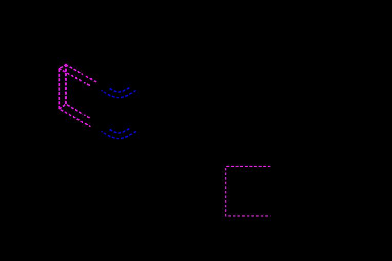 Mortise-and-tenon